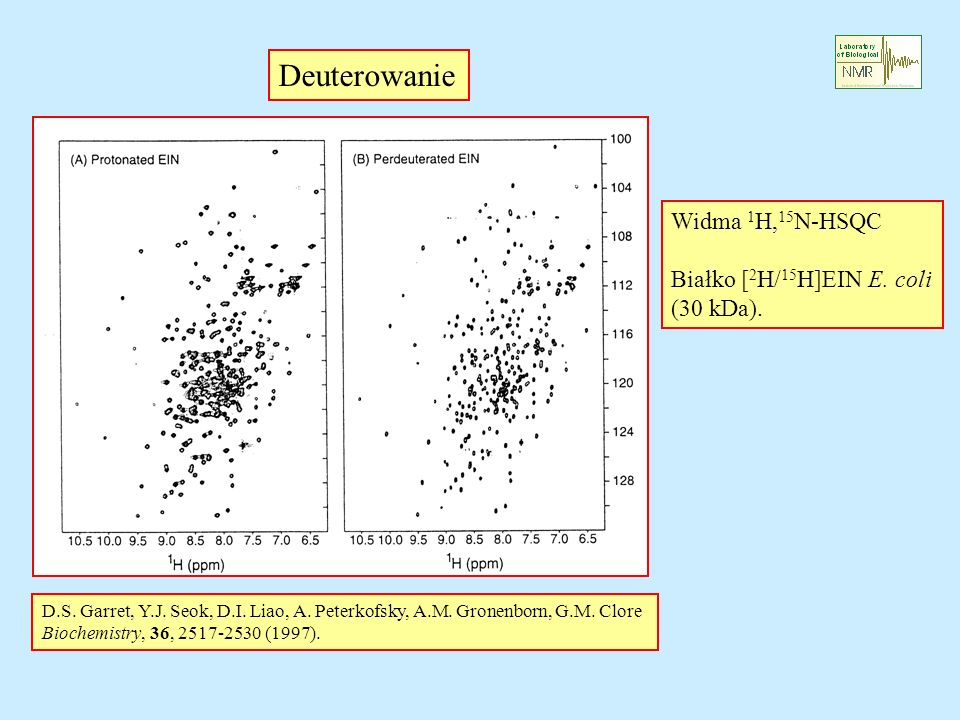 Deuterowanie Widma 1H,15N-HSQC Białko [2H/15H]EIN E. coli (30 kDa).